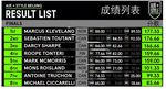 full-result-liste-air-style-beijing